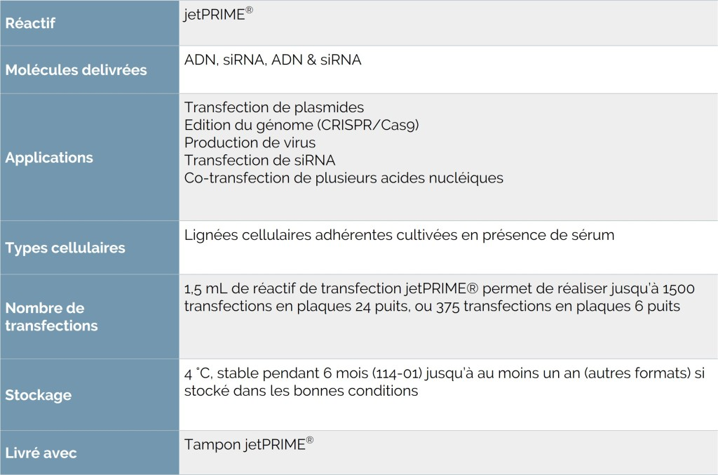 jetPRIME FR Informations générales