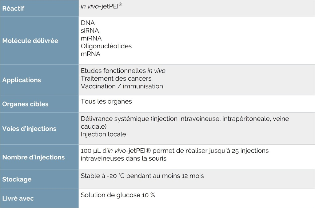 in vivo-jetPEI FR Informations generales