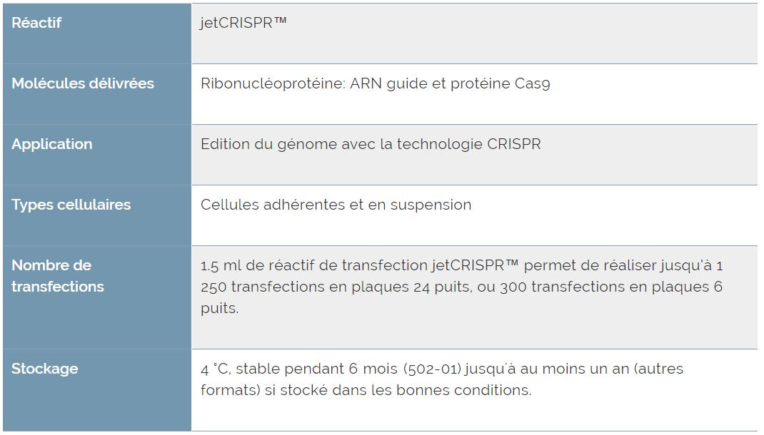 jetCRISPR vFR - Résumé