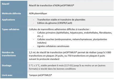 Informations produit jetOPTIMUS