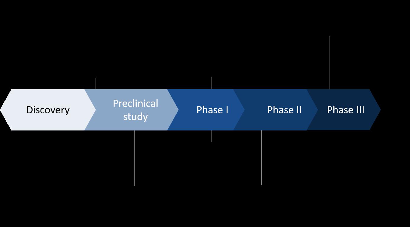 <em>in vivo</em>-jetPEI - Clinical trial pipeline 2020