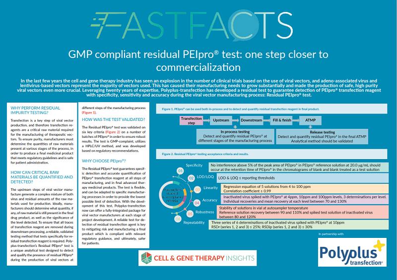 Residual PEIpro test poster