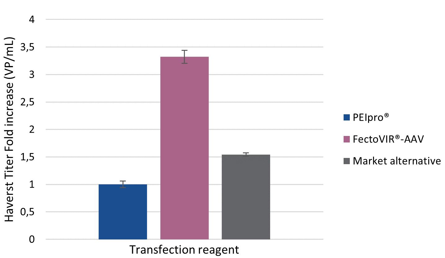 Figure 1 Article Allergan - BioInsights Nov2020