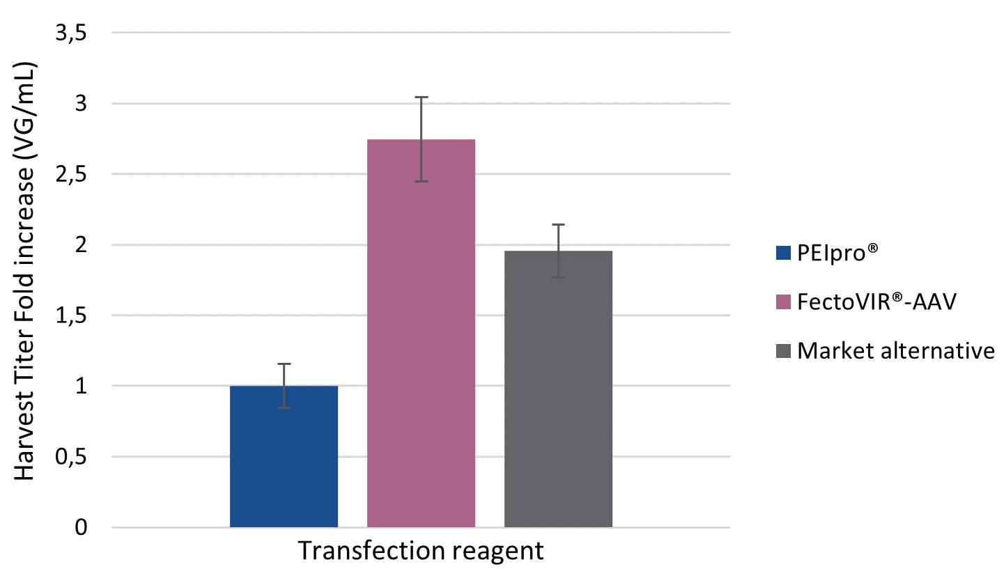 Figure 2 Article Allergan - BioInsights Nov2020_updated